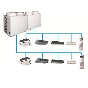 Мультизональные системы кондиционирования VRF